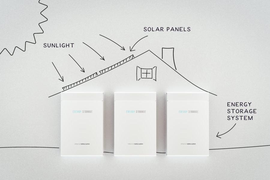Gruppo d'acquisto Sistemi di Accumulo per Fotovoltaico